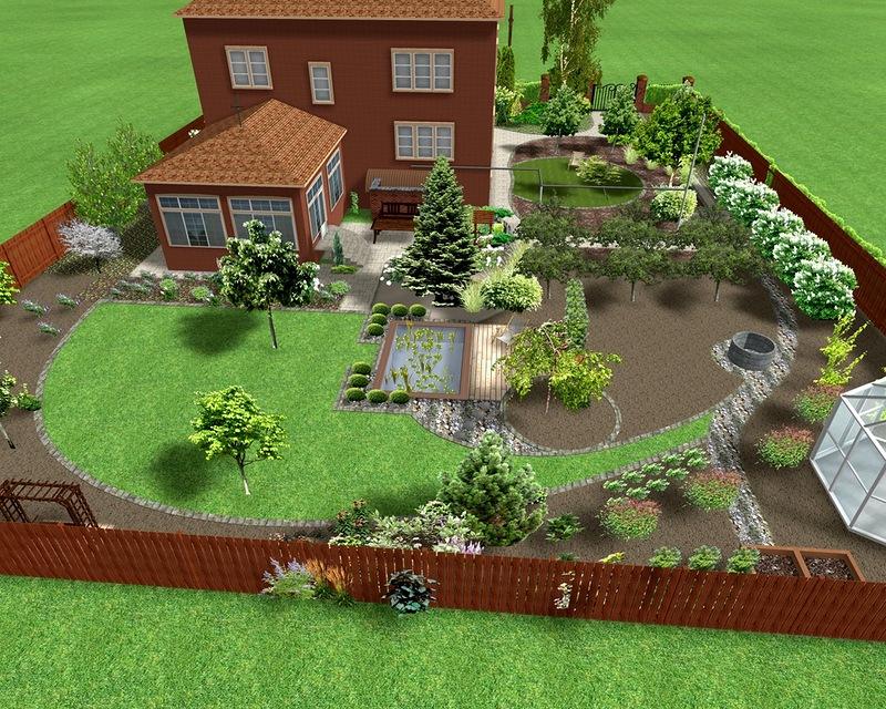 Озеленение участка (примеры, схемы) – учимся основным принципам разработки дендропланов
