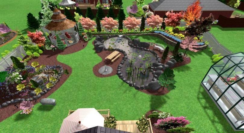 Правила озеленения садовых участков