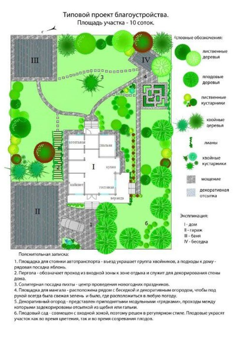 Как составляется схема озеленения участка. Типовой проект благоустройства