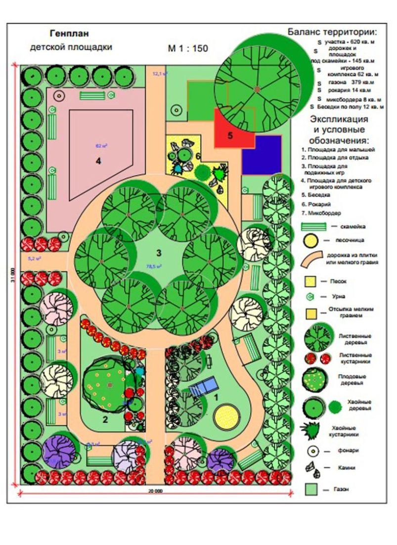 Озеленение участка. Детская площадка
